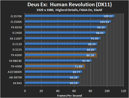 Амд процессоры для ноутбуков – 10 лучших процессоров для ноутбуков